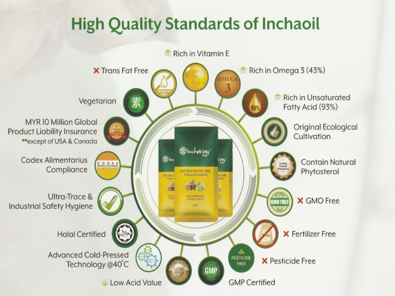 Quality Sacha Inchi Oil