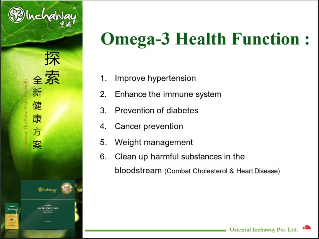omega3 health function