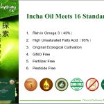 standards of sacha inchi oil
