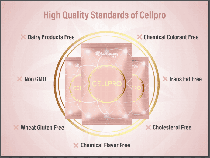 10 Quality Cell Pro Food