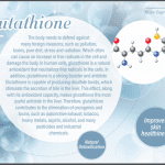 22 Glutathione in Cellpro