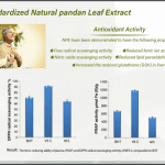 30 Natural Pandan Leaf Extract