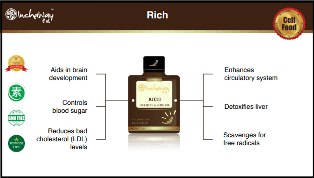 balance and rich inchaoil